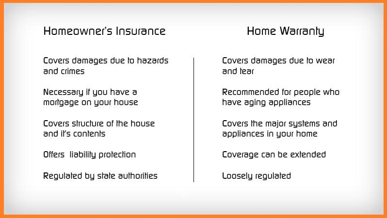 Homeowners Insurance Vs Home Warranty Insurance Quotes